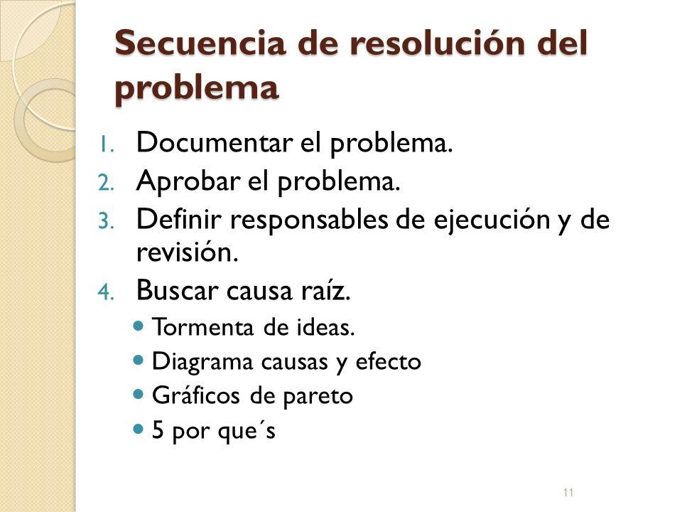 Secuencia de resolución del problema