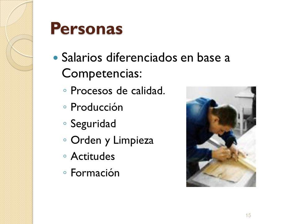 Personas Salarios diferenciados en base a Competencias: