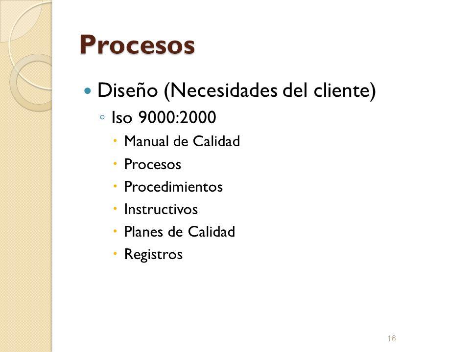 Procesos Diseño (Necesidades del cliente) Iso 9000:2000