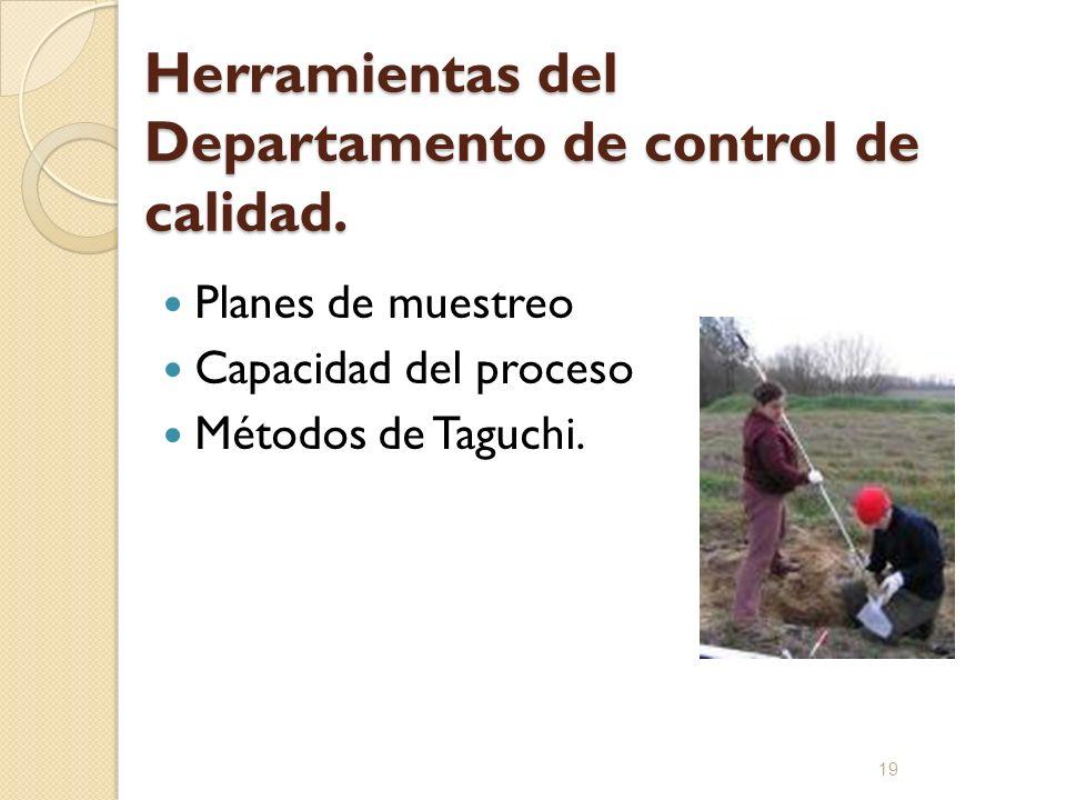 Herramientas del Departamento de control de calidad.