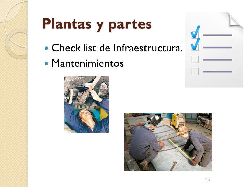 Plantas y partes Check list de Infraestructura. Mantenimientos