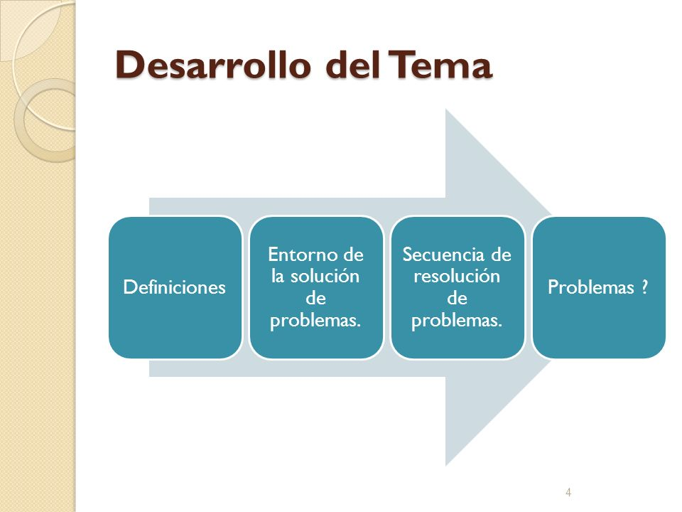Desarrollo del Tema Definiciones Entorno de la solución de problemas.