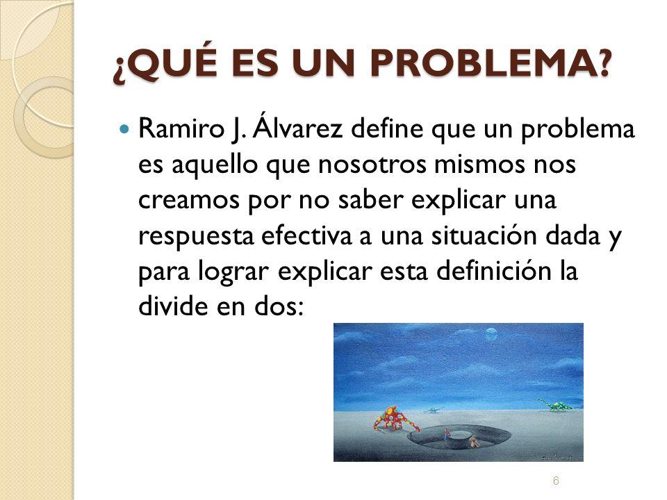 ¿QUÉ ES UN PROBLEMA