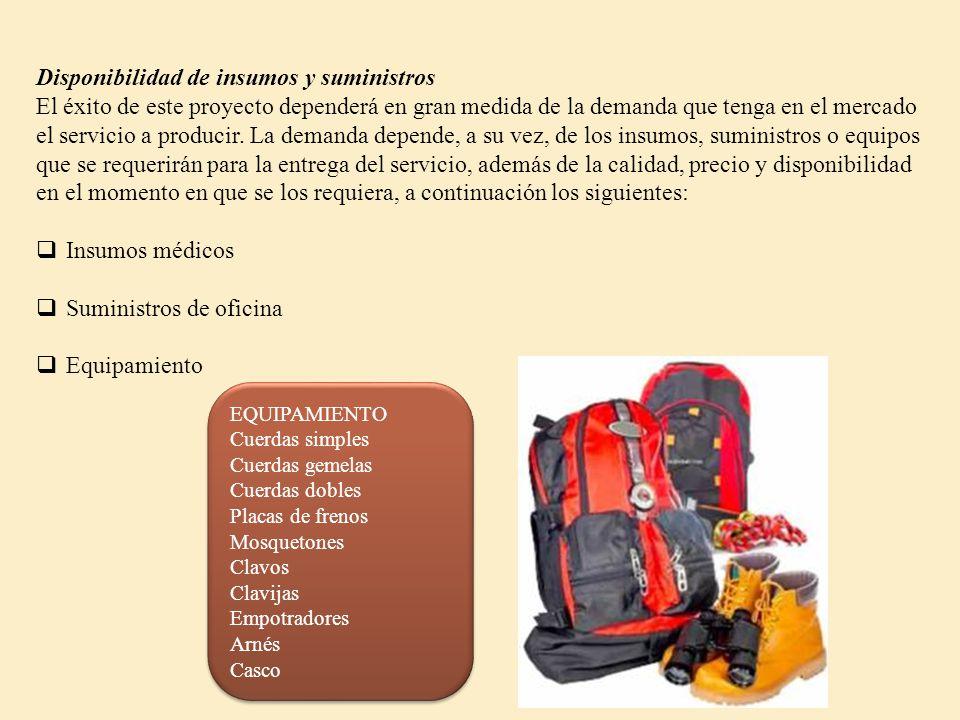Disponibilidad de insumos y suministros