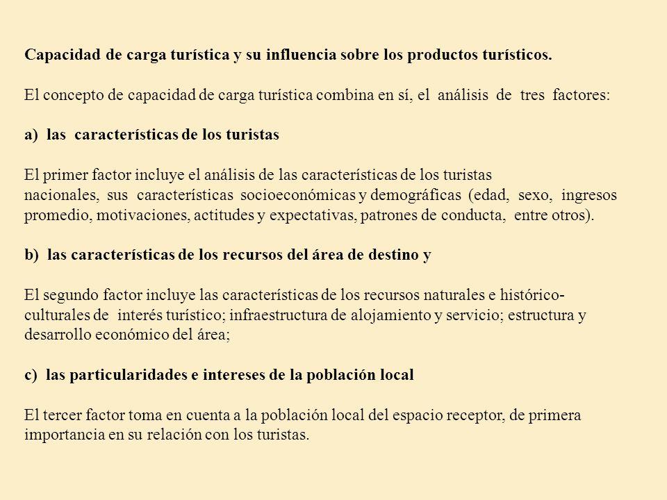 Capacidad de carga turística y su influencia sobre los productos turísticos.