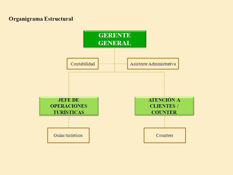 JEFE DE OPERACIONES TURÍSTICAS ATENCIÓN A CLIENTES / COUNTER