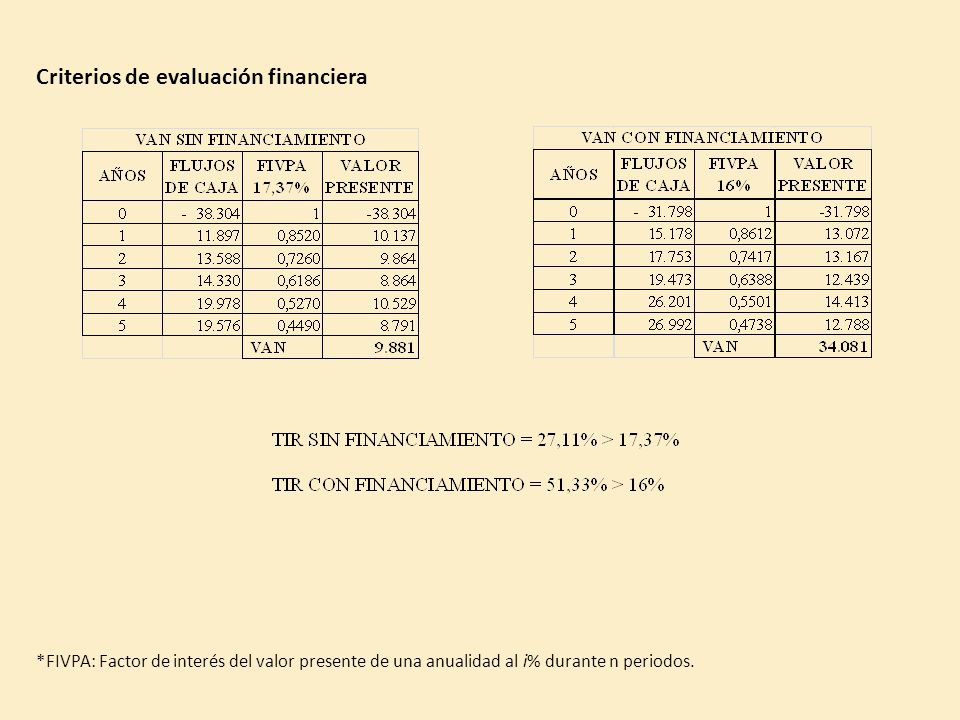 Criterios de evaluación financiera