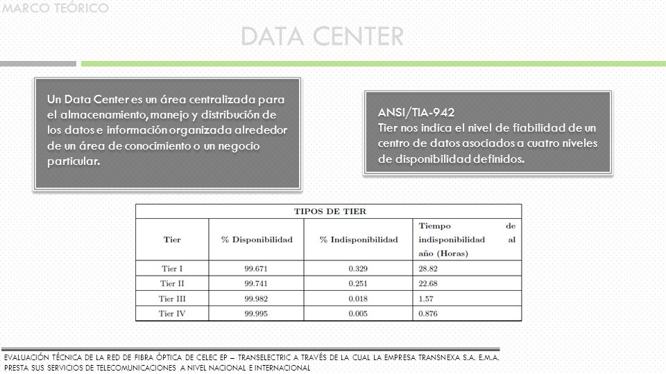 DATA CENTER MARCO TEÓRICO