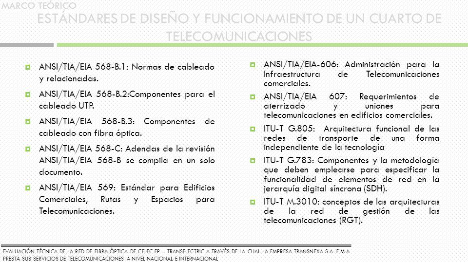 MARCO TEÓRICO ESTÁNDARES DE DISEÑO Y FUNCIONAMIENTO DE UN CUARTO DE TELECOMUNICACIONES. ANSI/TIA/EIA 568-B.1: Normas de cableado y relacionadas.