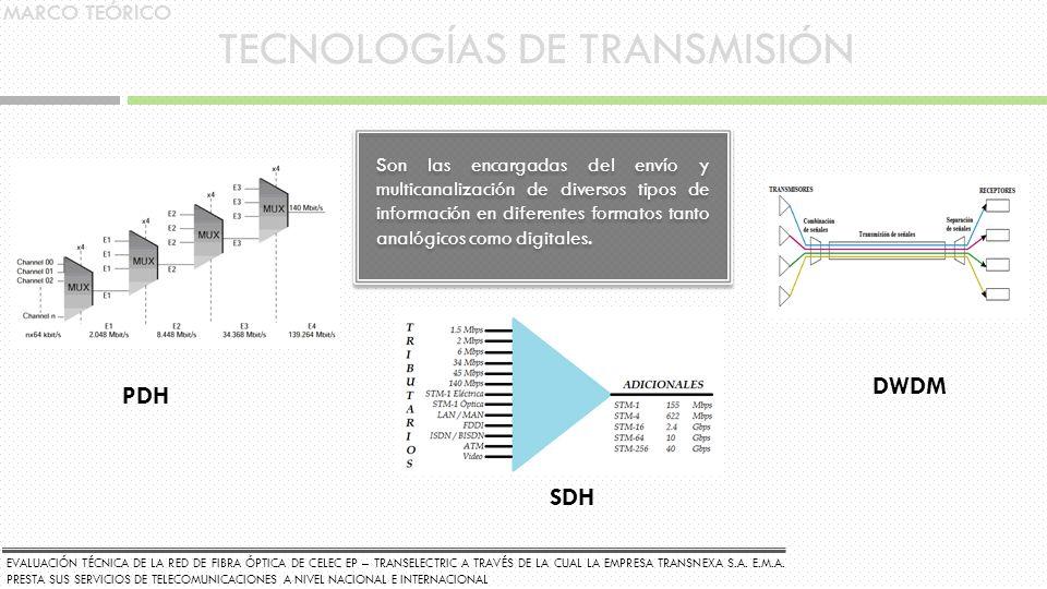 TECNOLOGÍAS DE TRANSMISIÓN