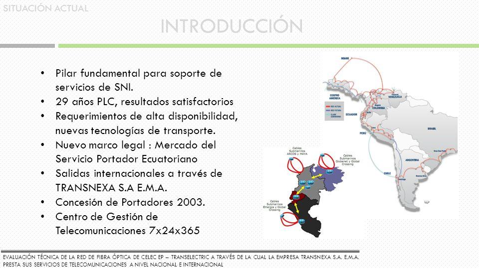 INTRODUCCIÓN Pilar fundamental para soporte de servicios de SNI.