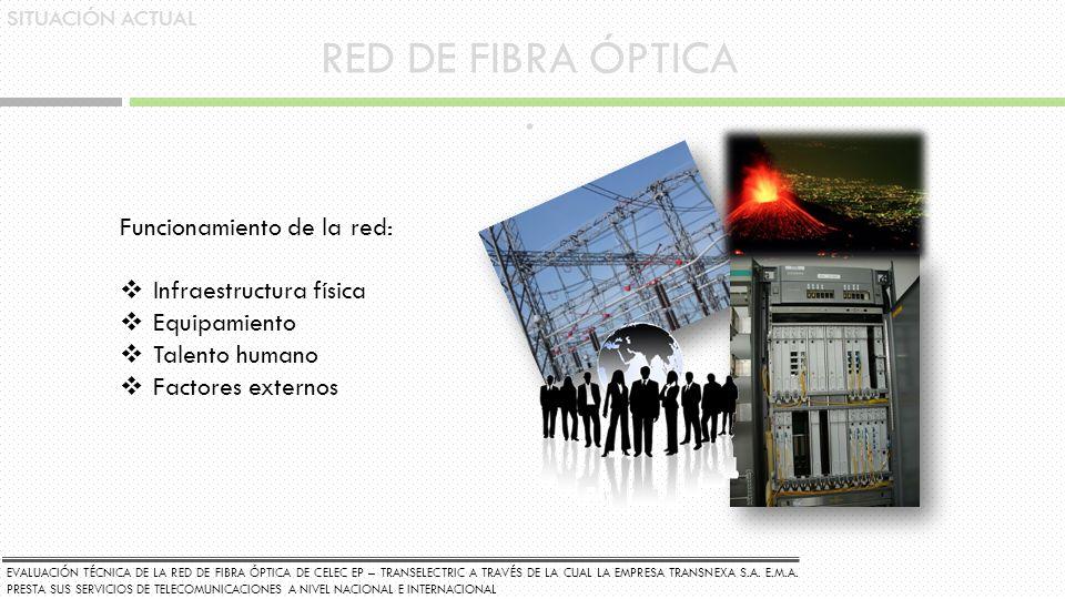 RED DE FIBRA ÓPTICA . Funcionamiento de la red: Infraestructura física
