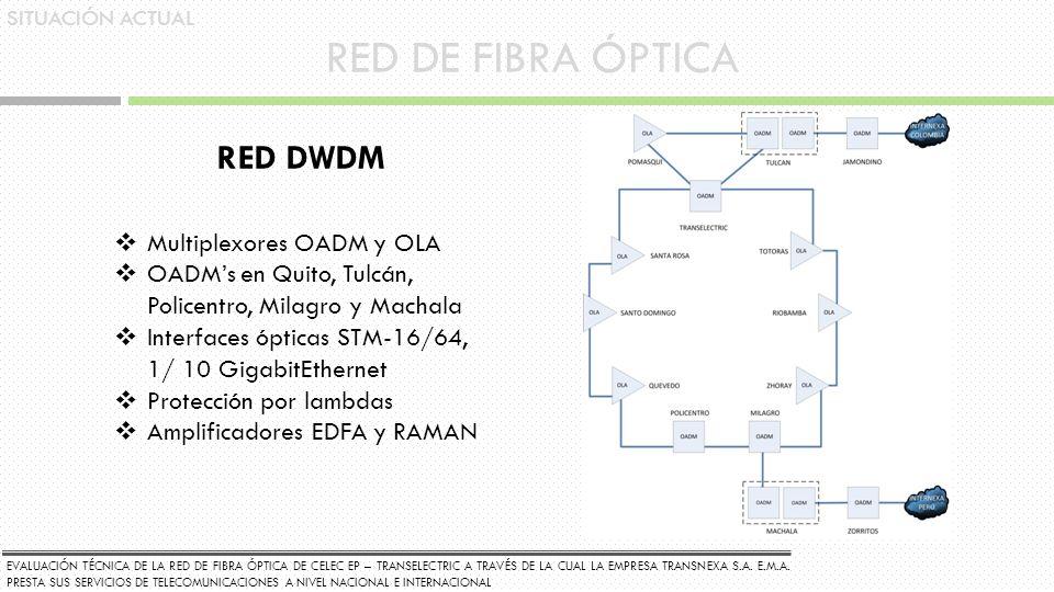 RED DE FIBRA ÓPTICA RED DWDM Multiplexores OADM y OLA