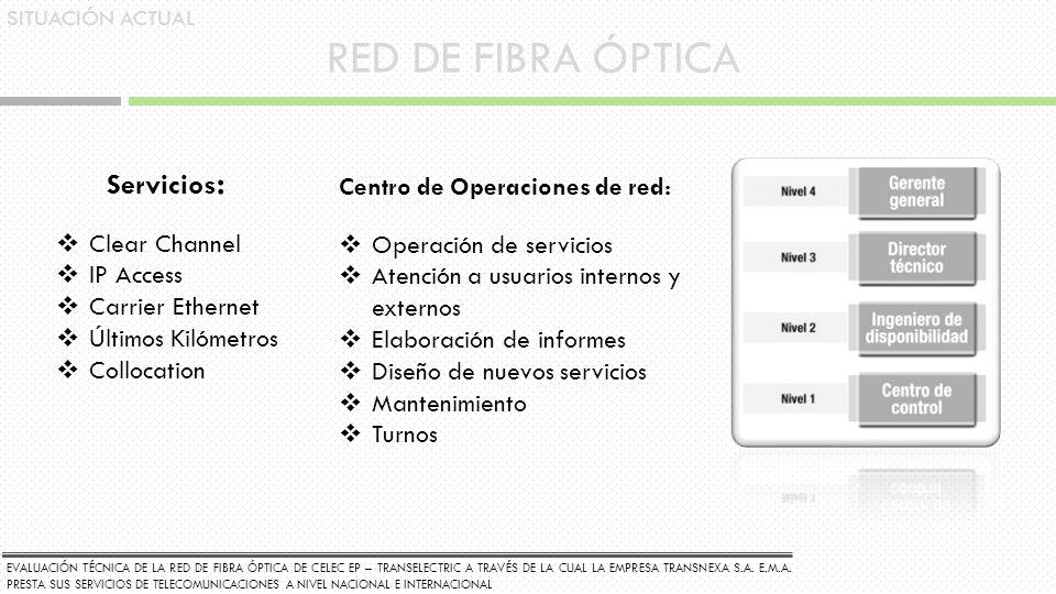 RED DE FIBRA ÓPTICA Servicios: Centro de Operaciones de red:
