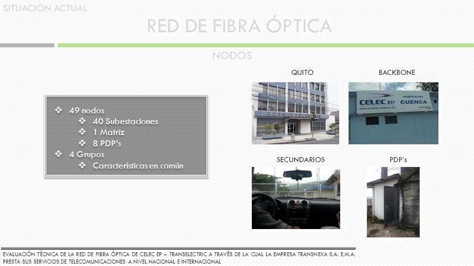 RED DE FIBRA ÓPTICA NODOS SITUACIÓN ACTUAL 49 nodos 40 Subestaciones