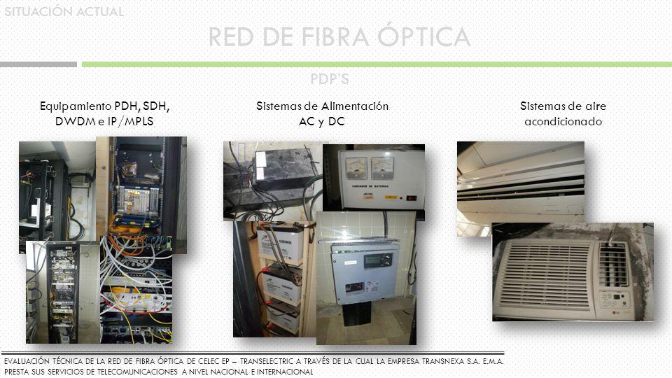 RED DE FIBRA ÓPTICA PDP'S SITUACIÓN ACTUAL