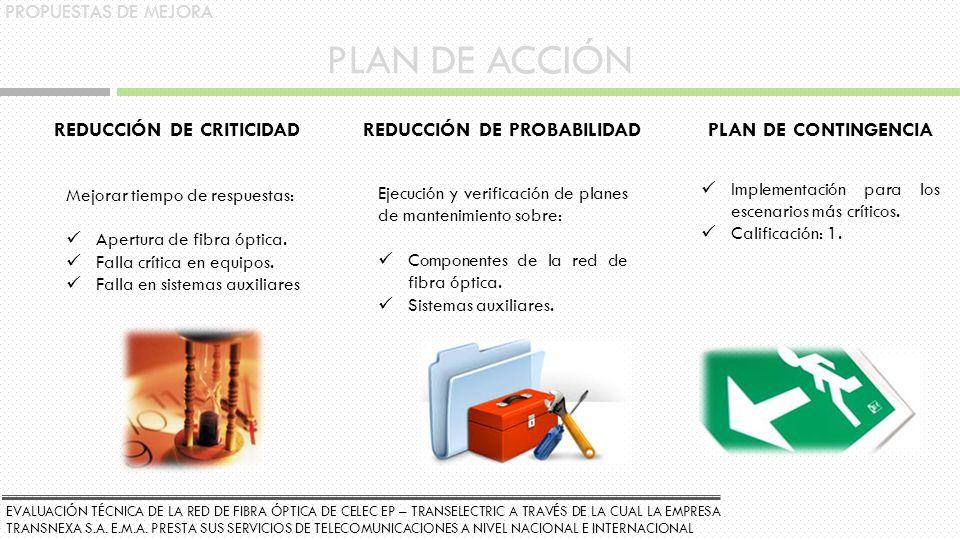 REDUCCIÓN DE CRITICIDAD REDUCCIÓN DE PROBABILIDAD