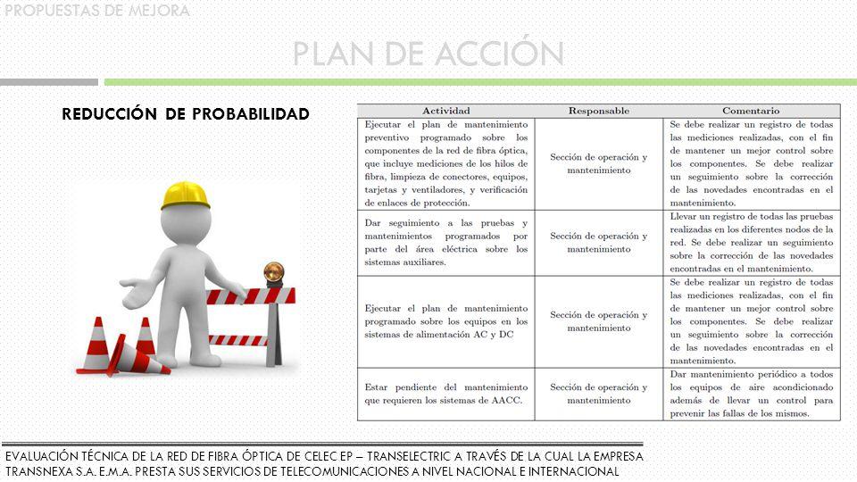REDUCCIÓN DE PROBABILIDAD