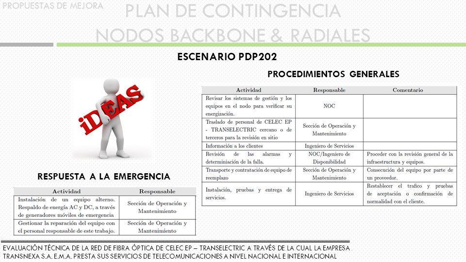 PROCEDIMIENTOS GENERALES RESPUESTA A LA EMERGENCIA