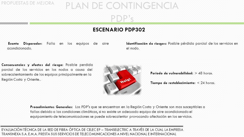 PLAN DE CONTINGENCIA PDP's ESCENARIO PDP302 PROPUESTAS DE MEJORA