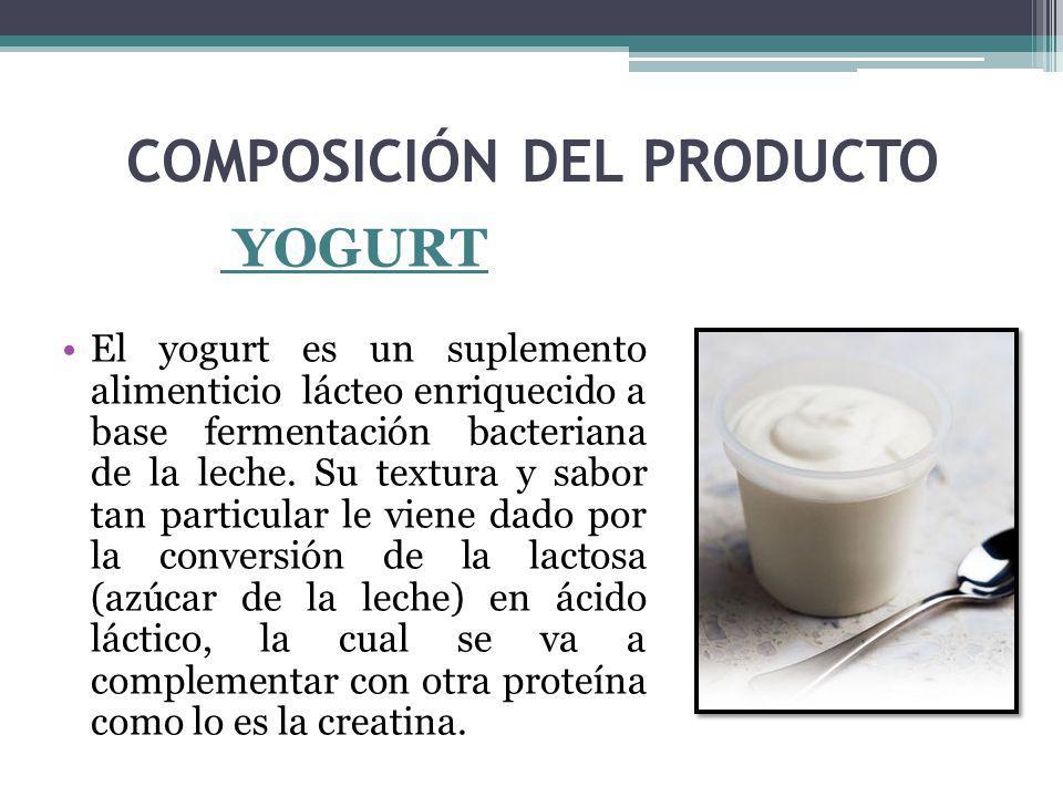 COMPOSICIÓN DEL PRODUCTO
