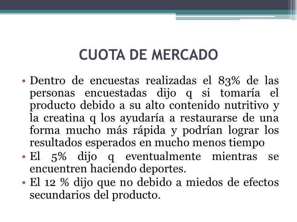 CUOTA DE MERCADO