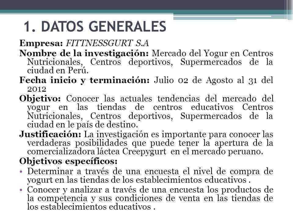 1. DATOS GENERALES Empresa: FITTNESSGURT S.A