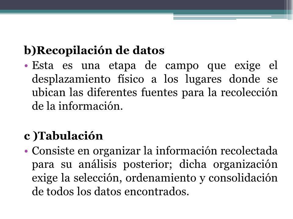 b)Recopilación de datos