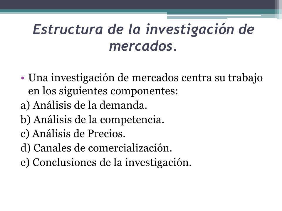 Estructura de la investigación de mercados.