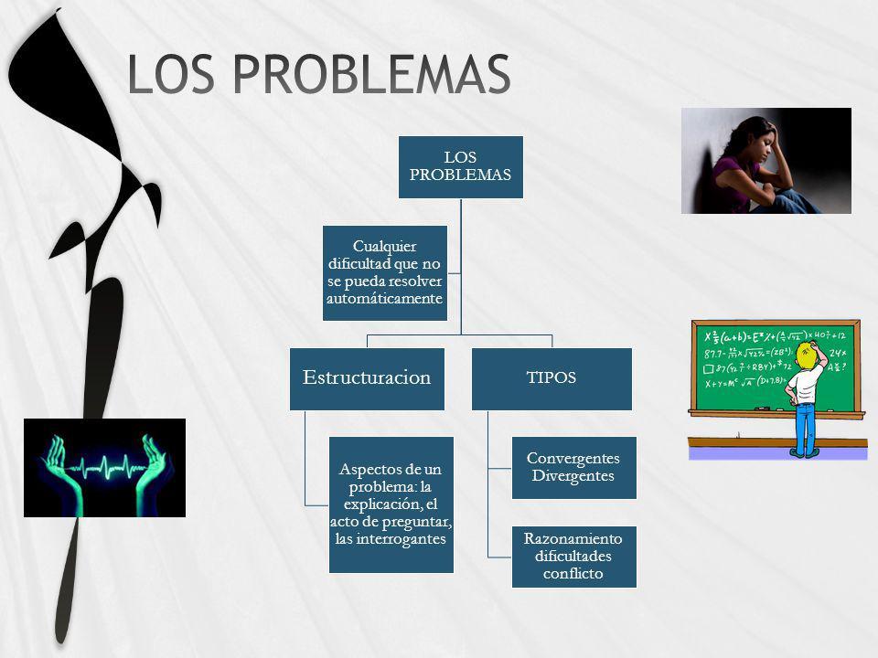 LOS PROBLEMAS Estructuracion LOS PROBLEMAS