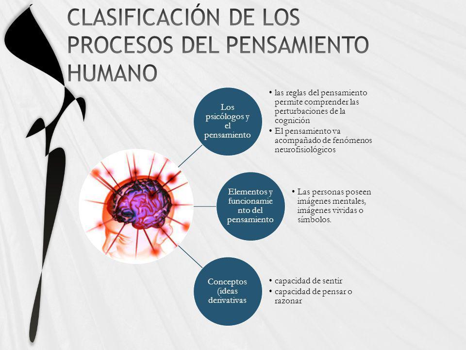 CLASIFICACIÓN DE LOS PROCESOS DEL PENSAMIENTO HUMANO