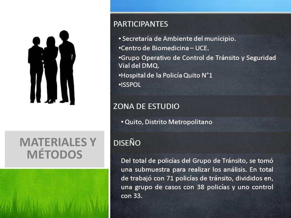 MATERIALES Y MÉTODOS PARTICIPANTES ZONA DE ESTUDIO DISEÑO