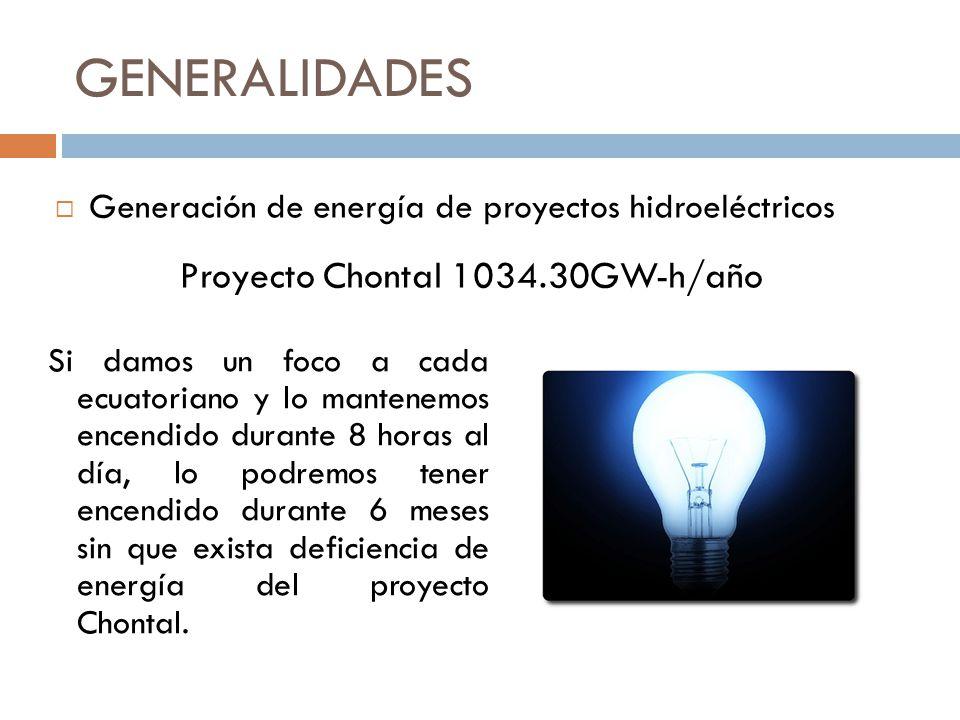 GENERALIDADES Proyecto Chontal 1034.30GW-h/año
