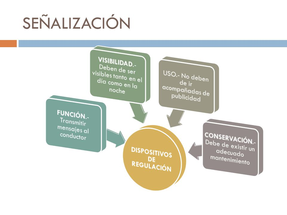 DISPOSITIVOS DE REGULACIÓN