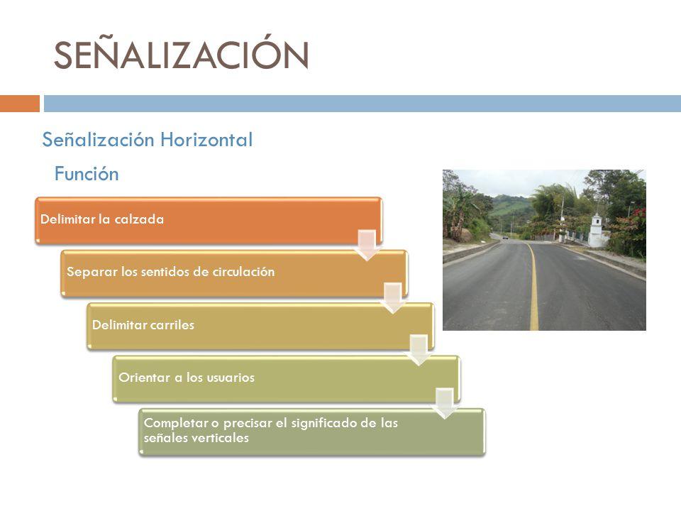 SEÑALIZACIÓN Señalización Horizontal Función Delimitar la calzada