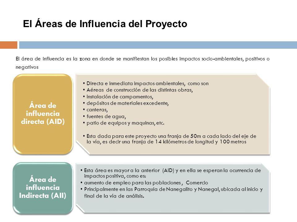 El Áreas de Influencia del Proyecto