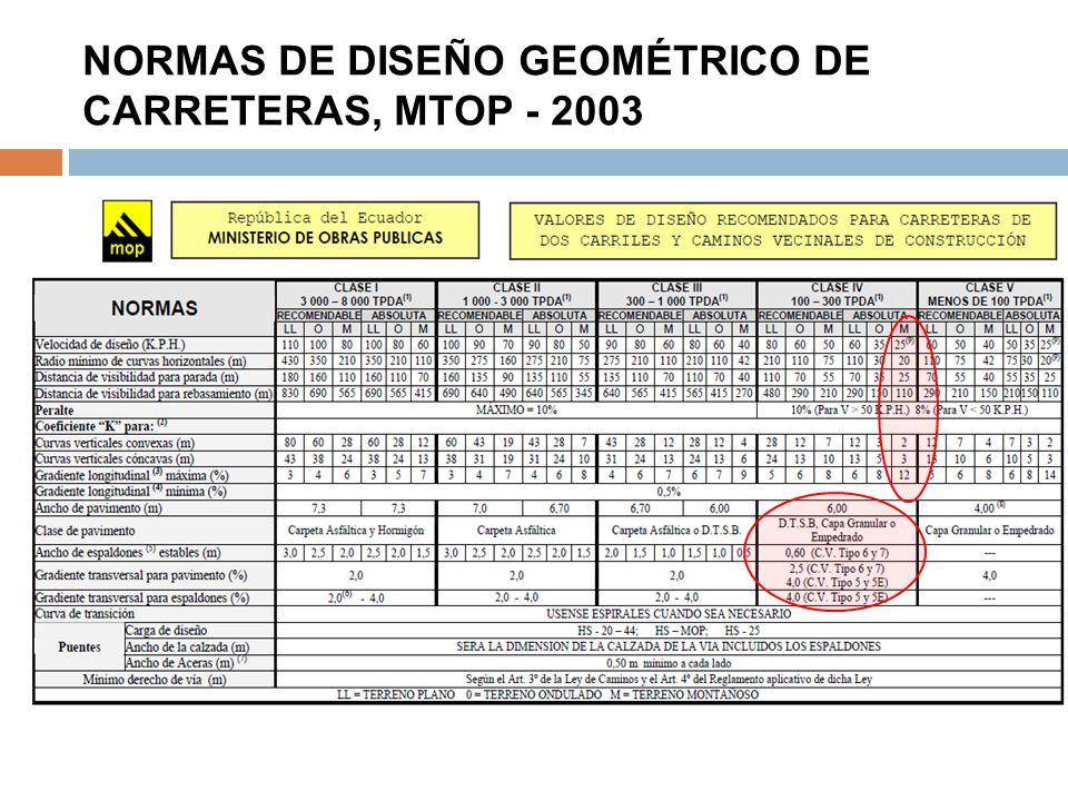 NORMAS DE DISEÑO GEOMÉTRICO DE CARRETERAS, MTOP - 2003