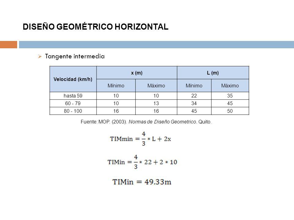 DISEÑO GEOMÉTRICO HORIZONTAL