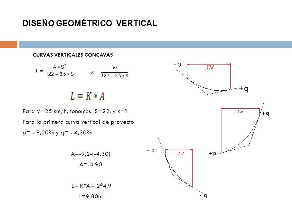 Escuela polit cnica del ej rcito ppt descargar for Curva vertical exterior 90