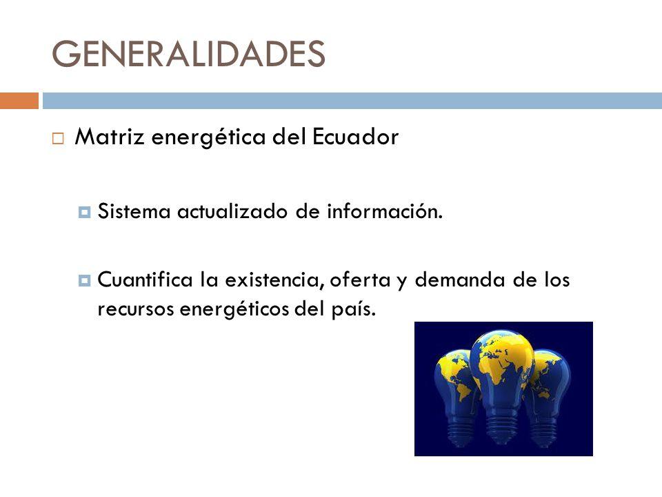 GENERALIDADES Matriz energética del Ecuador