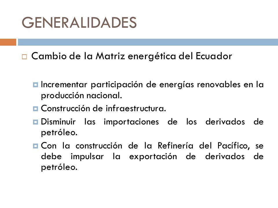 GENERALIDADES Cambio de la Matriz energética del Ecuador