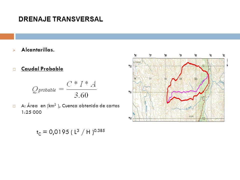 DRENAJE TRANSVERSAL tC = 0,0195 ( L3 / H )0.385 Alcantarillas.