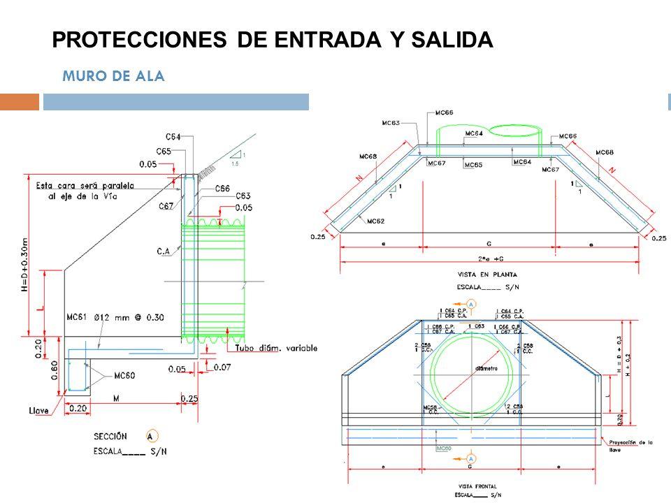 PROTECCIONES DE ENTRADA Y SALIDA