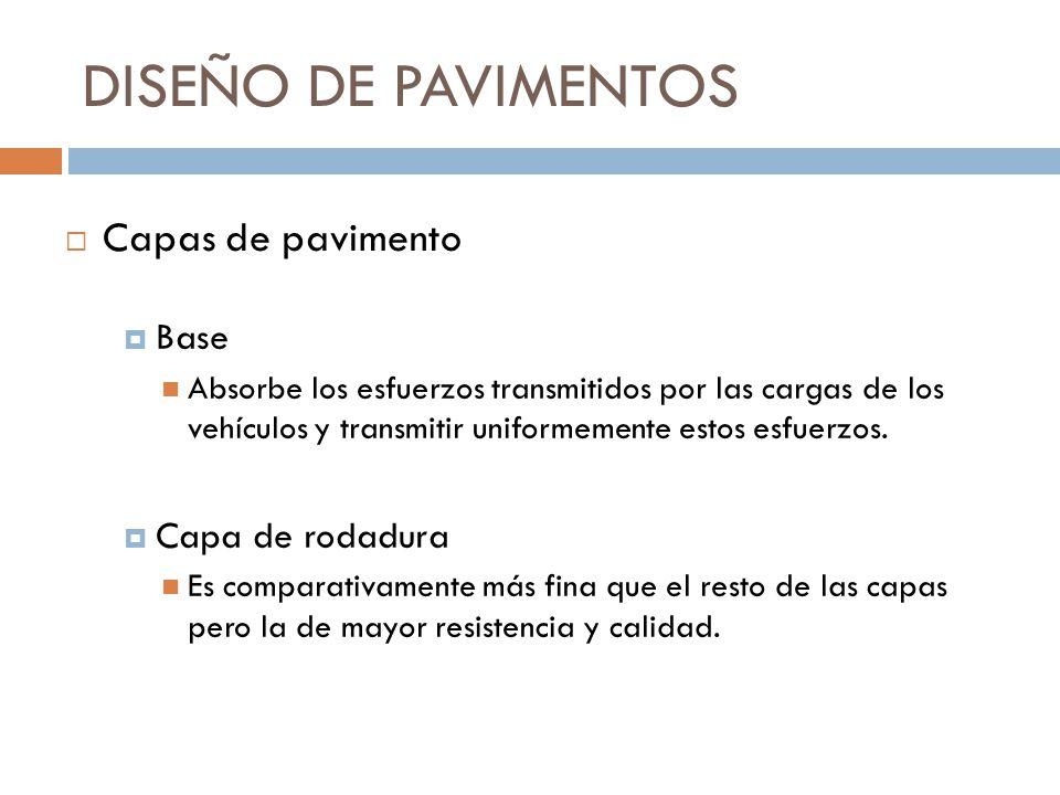 DISEÑO DE PAVIMENTOS Capas de pavimento Base Capa de rodadura