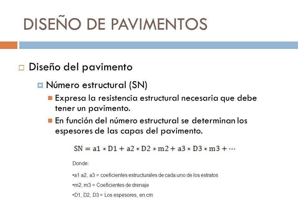 DISEÑO DE PAVIMENTOS Diseño del pavimento Número estructural (SN)