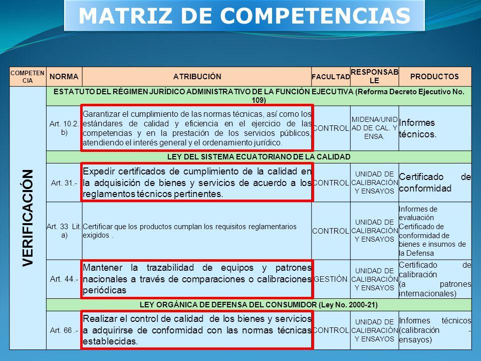 MATRIZ DE COMPETENCIAS
