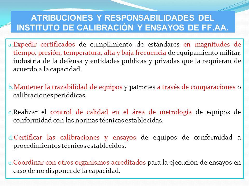 ATRIBUCIONES Y RESPONSABILIDADES DEL INSTITUTO DE CALIBRACIÓN Y ENSAYOS DE FF.AA.