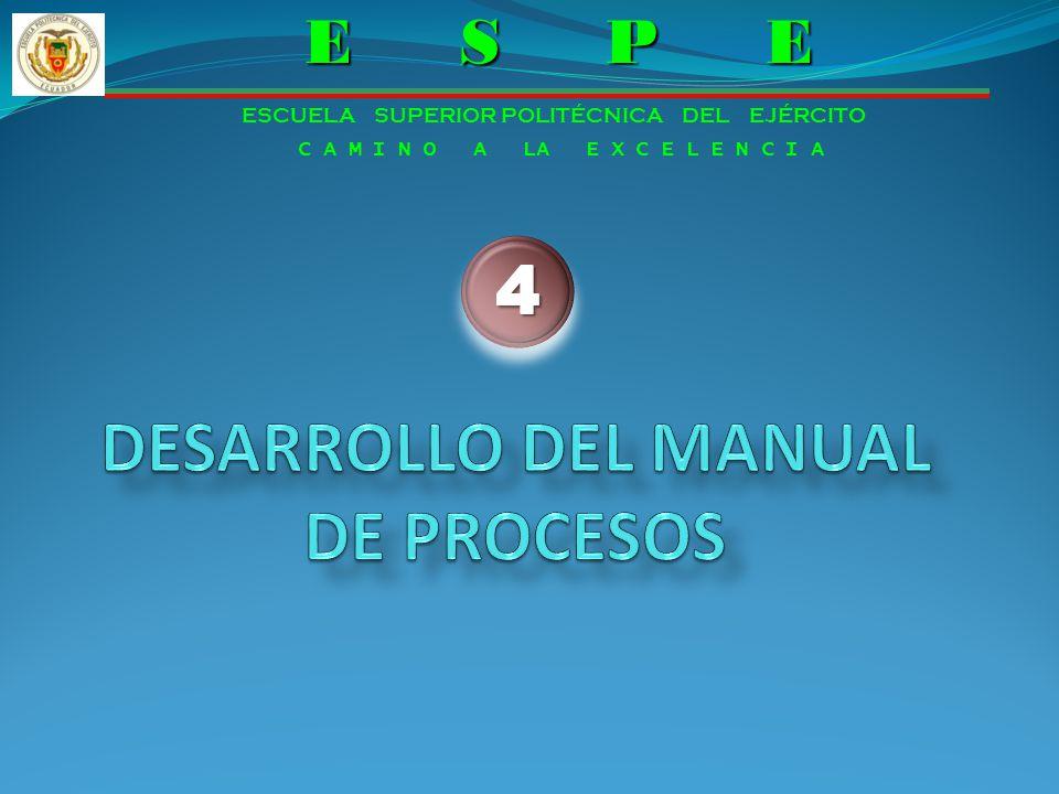 DESARROLLO DEL MANUAL DE PROCESOS