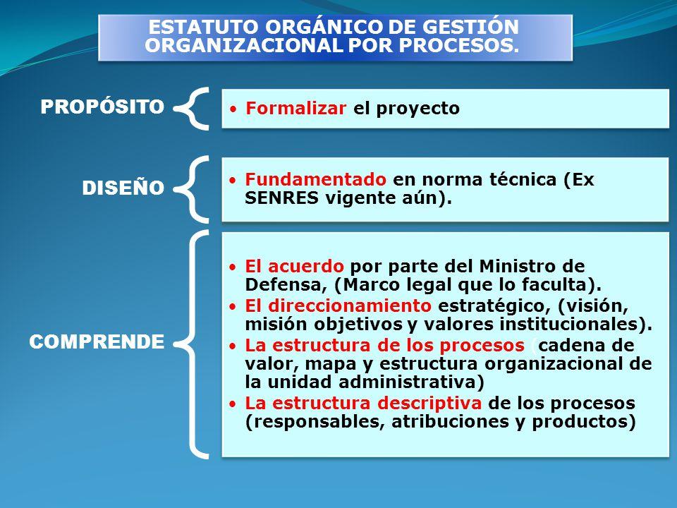 ESTATUTO ORGÁNICO DE GESTIÓN ORGANIZACIONAL POR PROCESOS.