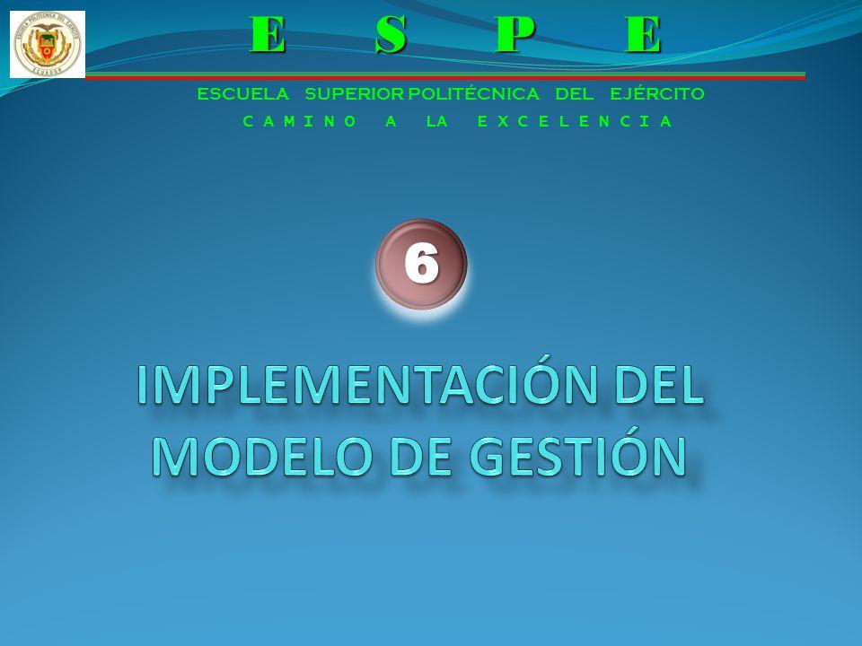 IMPLEMENTACIÓN DEL MODELO DE GESTIÓN